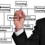Trapro bietet Business Coaching, Kommunikation, Konfliktmanagement, Teambuildung und Stressbewältigung